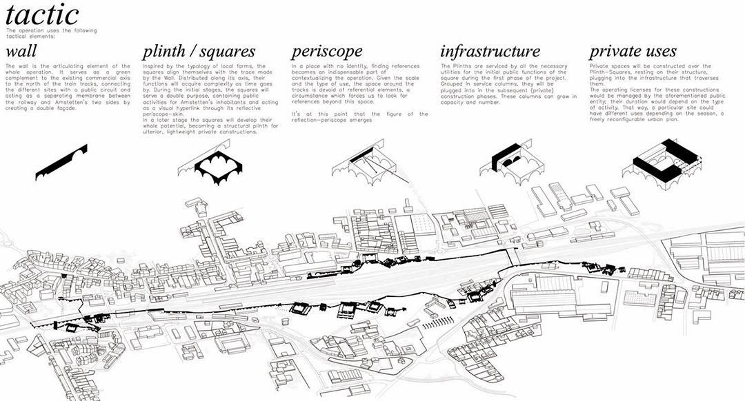 interveciones urbanas en varios puntos de Amstetten