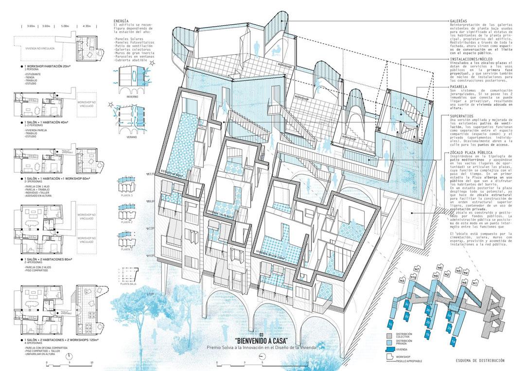 Tipologia de vivienda atomizada