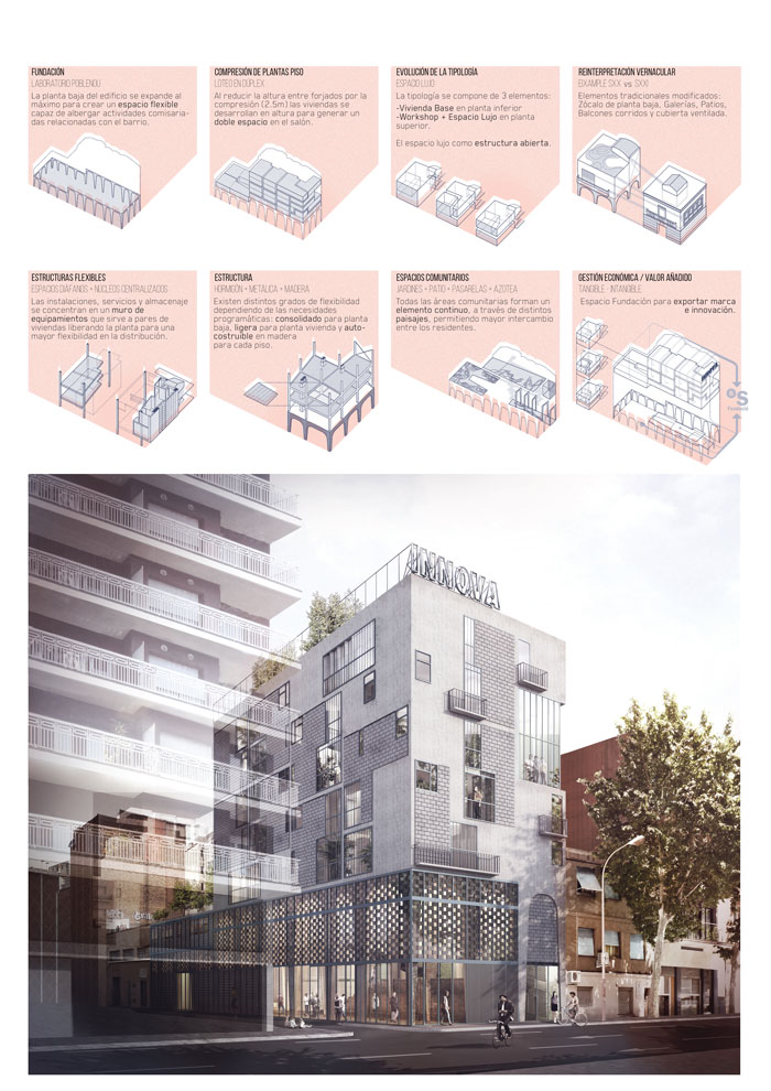 Concepcion de la idea del proyecto y vista desde la calle