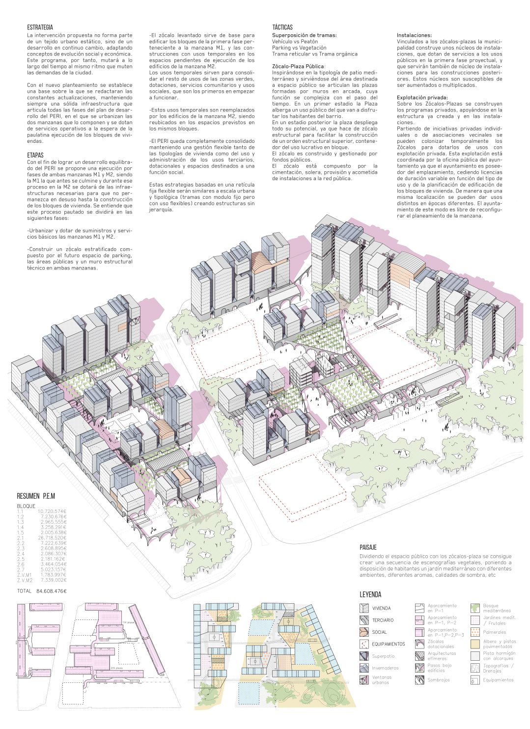 Desarrollo masterplan urbano en Malaga. Manzana verde.