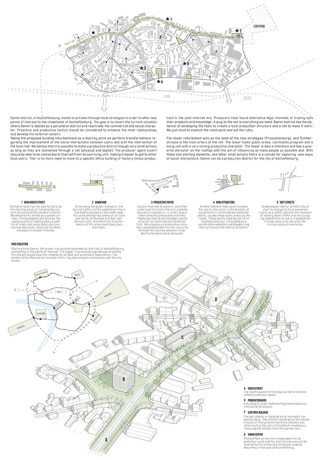 Desarrollo urbano en alemania